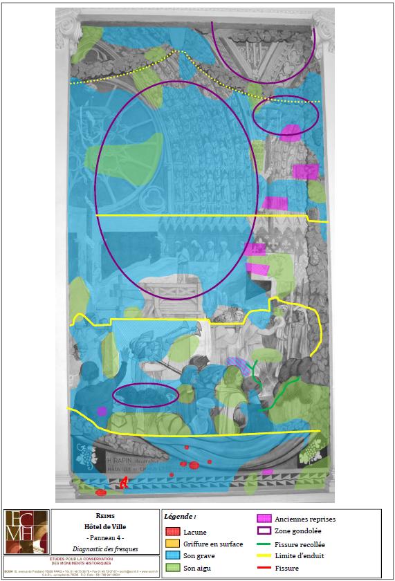 Cartographie des altérations affectant les fresques