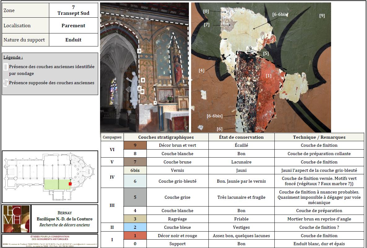 Exemple de fiche stratigraphique identifiant les décors anciens