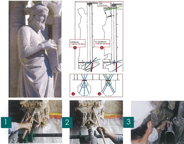 sculpture reparation